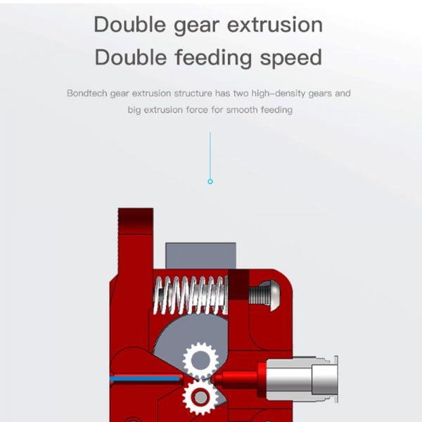 Features of Bondtech Dual Gear Extruder